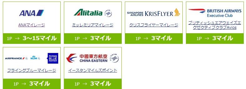 他航空会社のマイルも貯められる