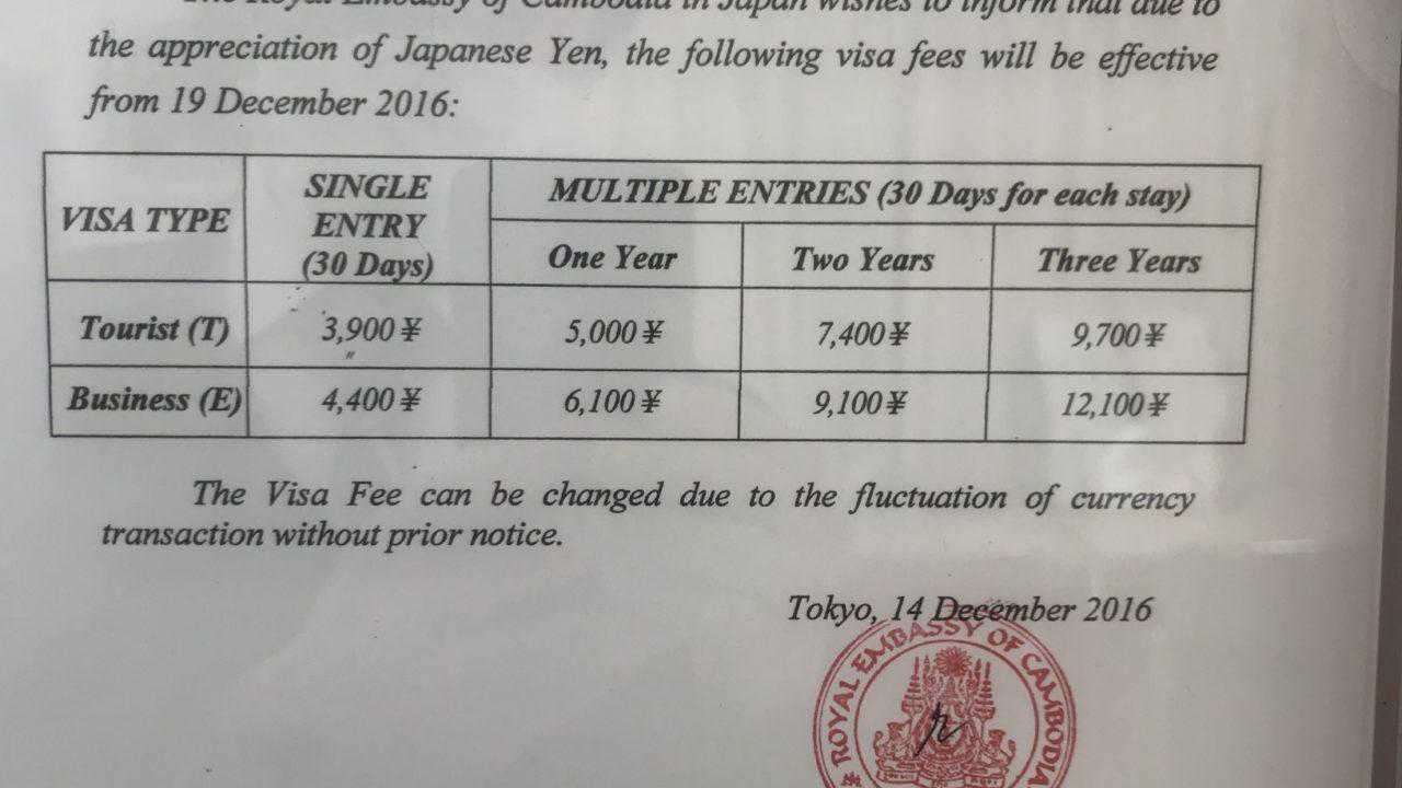カンボジア ビザ 申請費用