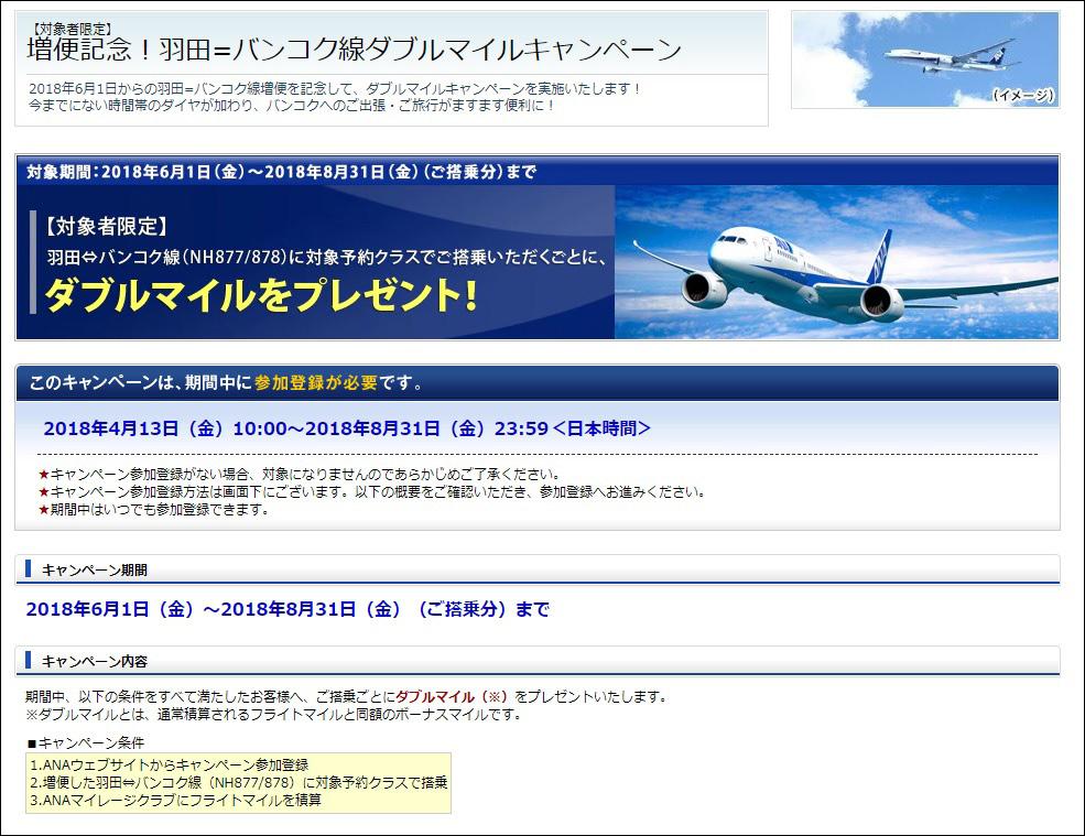NH877便搭乗でダブルマイル