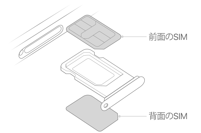 iPhone香港版 ディアルSIM